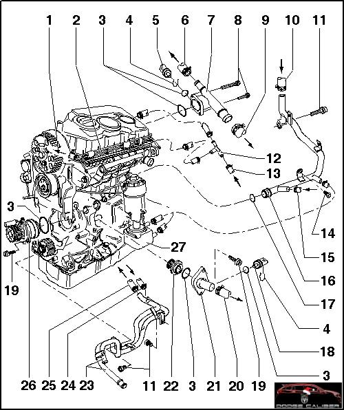 sistema di raffreddamento  lato motore my08